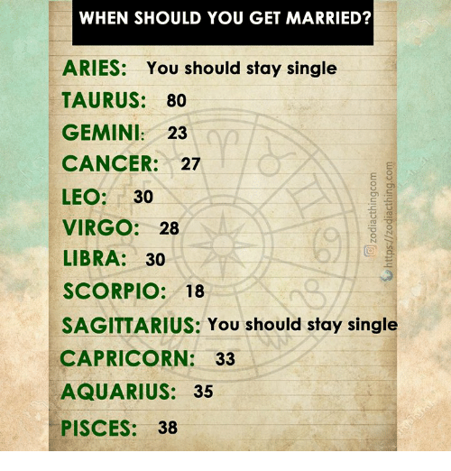 Who should a libra marry