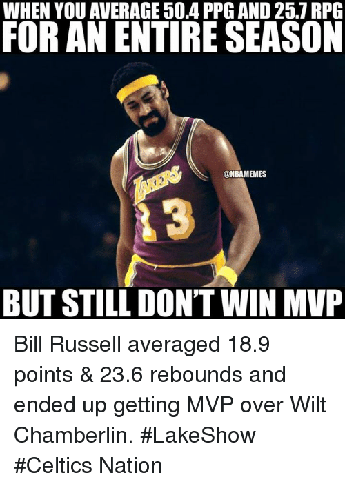 bill russel: WHEN YOU AVERAGE 50.4 PPG AND 25.7 RPG  FOR AN ENTIRE SEASON  @NBAMEMES  BUT STILL DON'T WIN MVP Bill Russell averaged 18.9 points & 23.6 rebounds and ended up getting MVP over Wilt Chamberlin.  #LakeShow #Celtics Nation