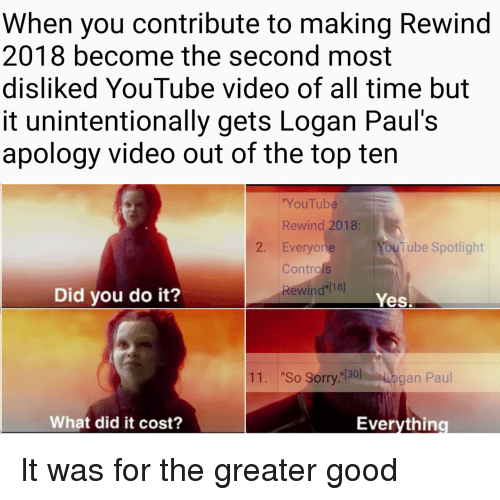 """top ten: When you contribute to making Rewind  2018 become the second most  disliked YouTube video of all time but  it unintentionally gets Logan Paul's  apology video out of the top ten  """"YouTube  Rewind 2018:  2. Everyone  YouTube Spotlight  Controls  Did you do it?  Rewind"""" 18)  Yes.  11. """"So Sorry.""""30 ogan Paul  What did it cost?  Everything It was for the greater good"""