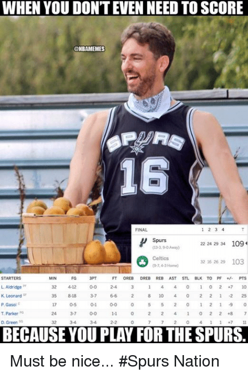 spurs nation: WHEN YOU DON'T EVEN NEED TO SCORE  @NBAMEMES  16  FINAL  Spurs  24 29 34 109  Celtics  29 103  (9-7, 43 Hoene)  STARTERS  MINI  FG 3PT  DREB REB AST STL BLK TO PF  PTS  L Aldridge  32 4-12  0-0  2-4  K. Leonard  8-18  P. Gasol  17  T. Parker Pa  24 3.7  0-0  D Green  3-4  BECAUSE YOU PLAY FOR THESPURS. Must be nice... #Spurs Nation