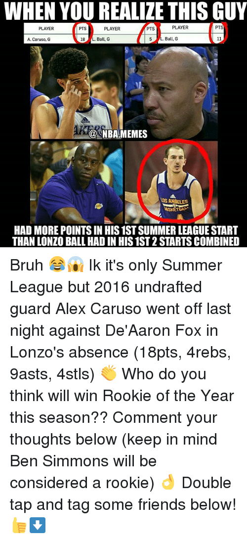 caruso: WHEN YOU REALIZE THIS GUY  PLAYER  PTS  PLAYER  PTS  PLAYER  PTS  A. Caruso, G  18·L, Ball, G  5 L Ball, G  NBA MEMES  1O  LOS ANGELES  SKETBAレ  HAD MORE POINTS IN HIS 1ST SUMMER LEAGUE START  THAN LONZO BALL HAD IN HIS 1ST 2 STARTS COMBINED Bruh 😂😱 Ik it's only Summer League but 2016 undrafted guard Alex Caruso went off last night against De'Aaron Fox in Lonzo's absence (18pts, 4rebs, 9asts, 4stls) 👏 Who do you think will win Rookie of the Year this season?? Comment your thoughts below (keep in mind Ben Simmons will be considered a rookie) 👌 Double tap and tag some friends below! 👍⬇