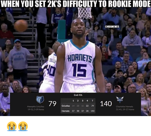 Memphis Grizzlies, Nba, and Charlotte: WHEN YOU SET 2K'S DIFFICULTY TO ROOKIE MODE  ONBAMEMES  HORNETS  015  End 4th  1 2 3 4 T  1 140  Grizzlies 14 28 15 22 79  Memphis Grizzlles  19-52,5-29 Away  Charlotte Hornets  31 41, 19-17 Home  Hornets 37 38 37 28 140 😭😭