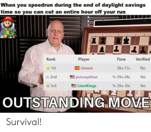 rank: When you speedrun during the end of daylight savings  time so you can cut an entire hour off your run  Verified  Rank  Player  Time  cheese  1st  38m 51s  No  2nd  puncayshun  1h 39m 06s  Yes  3rd  LiamKings  1h 39m 30s  Yes  OUTSTANDING MOVE Survival!