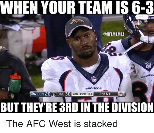 Nfl, The Division, and Broncos: WHEN YOUR TEAMIS 6-3  @NFLMEMEZ  ONCO  BRONCOS  DEN  20 OAK 30  4th 1:28 :14 2nd & 11  BUT THEY'RE 3RD IN THE DIVISION The AFC West is stacked