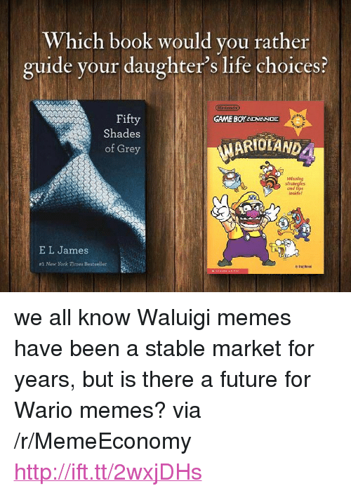 """fifty shades of grey: Which book would you rather  guide your daughter's life choices?  Fifty  Shades  of Grey  GAME BOYADVANCE  HOLAND/  Winaing  strotegies  and Lps  inside  E L James  #1 New York Times Bestseller <p>we all know Waluigi memes have been a stable market for years, but is there a future for Wario memes? via /r/MemeEconomy <a href=""""http://ift.tt/2wxjDHs"""">http://ift.tt/2wxjDHs</a></p>"""