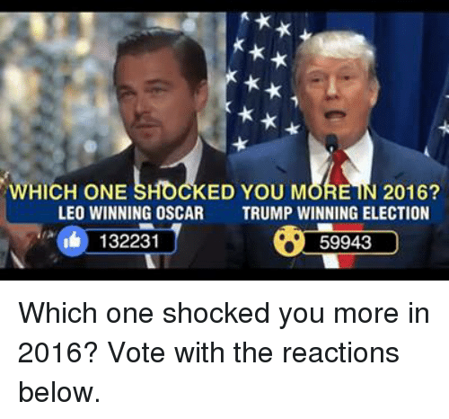 Trump Winning: WHICH ONE SHOCKED YOU MORE N 2016?  LEO WINNING OSCAR  TRUMP WINNING ELECTION  132231  59943 Which one shocked you more in 2016? Vote with the reactions below.