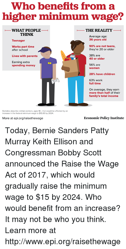 patty murray: Who benefits from a  higher minimum wage?  H WHAT PEOPLE  H THE REALITY  THINK  Average age:  36 years old  Teenager  90% are not teens,  Works part time  they're 20 or older  after school  38% are  Lives with parents  40 or older  Earning extra  56% are  spending money  Women  28% have children  63% work  full time  On average, they earn  more than half of their  family's total income  Statistics describe civilian workers, ages 16+, that would be affected by an  increase in the federal minimum wage to $15.00 by 2024.  Economic Policy Institute  More at epi.org/raisethewage Today, Bernie Sanders Patty Murray Keith Ellison and Congressman Bobby Scott announced the Raise the Wage Act of 2017, which would gradually raise the minimum wage to $15 by 2024. Who would benefit from an increase? It may not be who you think. Learn more at http://www.epi.org/raisethewage