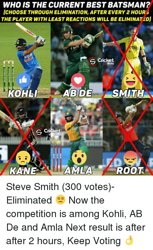 Steve Smith: WHO IS THE CURRENTBESTBATSMAN?  ICHOOSETHROUGHELIMINATION, AFTER EVERY 2HOURS  THE PLAYER WITH LEASTREACTIONS WILL BEELIMINATEDj  TRAI  S Shots  SMITH  KOHLI  AB DE  S Cricket  TAMLA  ROOT  KANE Steve Smith (300 votes)- Eliminated 😒  Now the competition is among Kohli, AB De and Amla  Next result is after after 2 hours, Keep Voting 👌