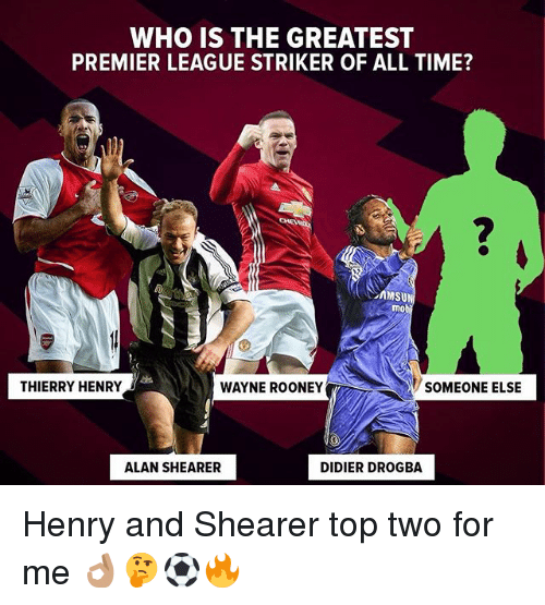 Memes, Premier League, and Time: WHO IS THE GREATEST  PREMIER LEAGUE STRIKER OF ALL TIME?  2  AMSUN  mobi  THIERRY HENRY  WAYNE ROONEY  SOMEONE ELSE  ALAN SHEARER  DIDIER DROGBA Henry and Shearer top two for me 👌🏽🤔⚽️🔥