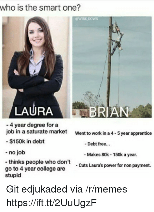 apprentice: who is the smart one?  WIRE DOWN  LAURA  RIAN  - 4 year degree for a  job in a saturate market  -$150k in debt  -no job  -thinks people who don't  go to 4 year college are  Went to work in a 4-5 year apprentice  Debt free..  Makes 80k-150k a year.  Cuts Laura's power for non payment.  stupid Git edjukaded via /r/memes https://ift.tt/2UuUgzF