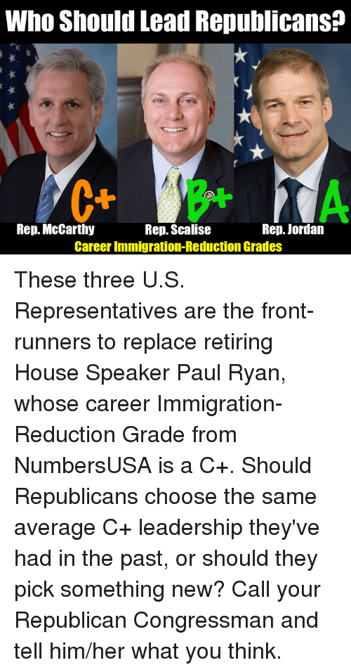Front Runners: Who Should Lead Republicans?  Rep. McCarthy  Rep. Jordan  Rep. Scalise  Career Immigration-Reduction Grades These three U.S. Representatives are the front-runners to replace retiring House Speaker Paul Ryan, whose career Immigration-Reduction Grade from NumbersUSA is a C+.  Should Republicans choose the same average C+ leadership they've had in the past, or should they pick something new?  Call your Republican Congressman and tell him/her what you think.