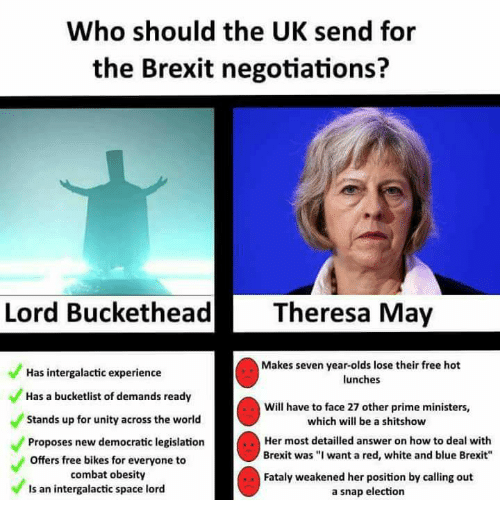 "Memes, Blue, and Free: Who should the UK send for  the Brexit negotiations?  Lord Buckethead  Theresa May  Makes seven year-olds lose their free hot  Has intergalactic experience  lunches  Has a bucketlist of demands ready  Will have to face 27 other prime ministers,  Stands up for unity across the world  which will be a shitshow  Her most detailled answer on how to deal with  Proposes new democratic legislation  Brexit was ""I want a red, white and blue Brexit""  offers free bikes for everyone to  combat obesity  Fataly weakened her position by calling out  ls an intergalactic space lord  a snap election"