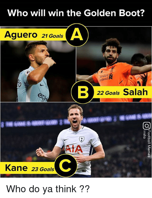 Ya Think: Who will win the Golden Boot?  Aguero 21 GoalsA  22 Goals Salah  AIA  AIA  Kane 23 Goals Who do ya think ??