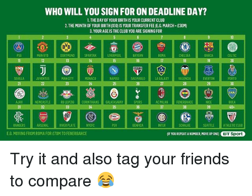 acs: WHO WILL YOU SIGN FOR ON DEADLINE DAY?  1. THE DAY OF YOUR BIRTH IS YOUR CURRENT CLUB  2. THE MONTH OF YOUR BIRTH IO) IS YOUR TRANSFER FEE (E.G. MARCH-£30M)  3. YOUR AGE IS THE CLUB YOU ARE SIGNING FOR  PSC  MANUTD  DORTMUND  SPARTAK  LIVERPOOL  BAYERN  ROMA  CHELSEA  BARCA  CELTIC  20  LA  JUVENTUS  MAN CITY  23  MONACO  NAPOLI  25  SEVILLA  SAO PAULO LAGALAXY VALENCIA  27  26  29  30  AJAX  RB LEIPZIG CORINTHANS GALATASARAY  SPURS  AC MILAN FENERBAHCE  NICE  BOCA  35  傧  RANGERS  ARSENAL RIVER PLATE NYCFC  PSY  BENFICA  INTER  SCHALKE  SEATTLE ATHLETIC CLUB  E.G. MOVING FROM ROMA FOR ETOM TO FENERBAHCE  (IF YOU REPEAT A NUMBER, MOVE UP ONE BT Sport  BT Sport Try it and also tag your friends to compare 😂