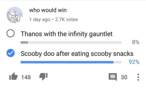 Scooby Doo, Infinity, and Dank Memes: who would win  day ago 2.7K votes  Thanos with the infinity gauntlet  Scooby doo after eating scooby snacks  O  8%  92%  148  30