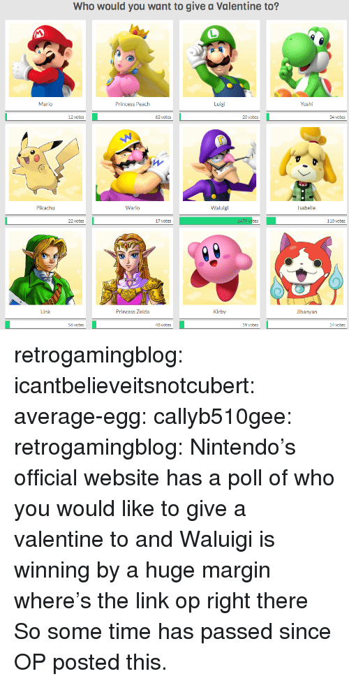 wario: Who would you want to give a Valentine to?  Yoshi  Luigi  Princess Peach  Mario  oates20 ste  34 ctes  20 votes  62 votes  Waluigi  Wario  Pikachu  110 votes  17 votes  22 votes  Jibanyan  Kirby  Princess Zelda  l ink  59 votes  48 votes  56 votes retrogamingblog:  icantbelieveitsnotcubert:  average-egg:  callyb510gee:  retrogamingblog: Nintendo's official website has a poll of who you would like to give a valentine to and Waluigi is winning by a huge margin where's the link op  right there  So some time has passed since OP posted this.