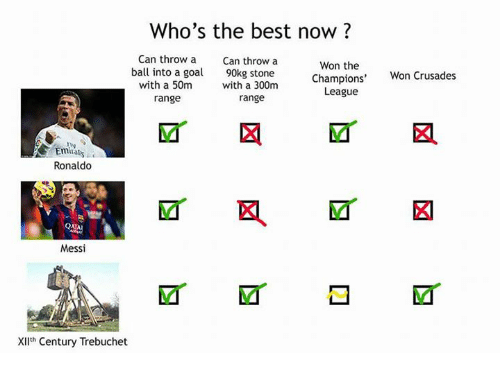 trebuchet: Who's the best now?  Can throw a  Can throw a  Won the  ball into a goal  90kg stone  Won Crusades  with a 50m  Champions  with a 300m  League  range  range  Ronaldo  Messi  Xilth Century Trebuchet