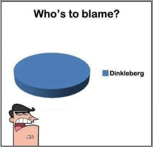 whos to blame People have for centuries argued about who was to blame for killing jesus sadly , some have even used the issue to justify anti-semitism, blaming the entire.