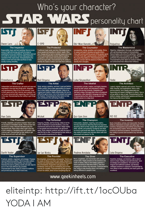 leia organa: Who's your character?  STAR WARS personality chart  INF J  LSFJ  ISTJ  INTJ  C-3P0  Palpatine  Obi-Wan Kenobi  Owen Lars  The Inspector  The Protector  The Counselor  The Mastermind  Responsible, loyal, and hard werking Have an acutee  sense of right and wrong and work to preserve  Traditional, loyal, quiet, and kind Extremely intuiive  about people and sensitive to others' needs Often  fear change and try hard to maintain peace and order.  Tend to serve behind the scenes without seeking  recognition. Like routine and possess excellent  followthrough skils. Characterized by the ability to  identity the needs of others and meet them selfiessly.  Introspective, caring, sensitive, and comples. Strive  for peace and seek to develop and guide others  Value self-control and the pursuit of the greater good  Live their lives wth a great purpose, and devoted to  the causes they believe in Characterized by the  ability to connect with the essence of others and to  identity their strengths  Ojective, independent, thorough and adaptable,  wth wel-developed powers of concentration  Natural leaders who strive for perfection. Talented in  bringing ideas from conception to reality. Expect  perfection from themselves as well as others  Characteriaed by their desire to produce mastery  and achievement that reflects their brilliance  established norms and traditions. Somewhat reserved  and prefer to work alone, but can make great team  memebers if the need arises Characteriaed by the  ability to work hand and make sacrifices to keep  society running smoothly.  LSFP  LSTP  INFP  INTR  Bail Organa  Luke Skywalker  yoda  Chewbacca  The Crafter  The Artist  The Idealist  The Architect  Quiet, serious, sensitive, and kind. Leyal and faithful  dislike conflict. Have a keen appreciation for beauty  due to their highly developed senses. Likely to be  oniginal and creative. Highly affectionate, but can be  dficut to get to know Live in the present and yearn  for freedom Characteri
