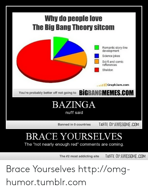 """Science Jokes: Why do people love  The Big Bang Theory sitcom  Romantic story-line  development  Science jokes  Sci-fi and comic  refferences  Sheldon  