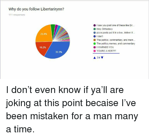 I Warned You: Why do you follow Libertarirynn?  111 responses  I saw you post one of these like Bir...  Holy Orthodoxy  pizza pasta put it in a box, deliver it...  O I don't  23.4%  The politics, commentary, and mem.  The politics,memes, and commentary  16.2%  . I WARNED YOU  YOURE A HER?!?  33.3% <p>I don't even know if ya'll are joking at this point becaise I've been mistaken for a man many a time. </p>
