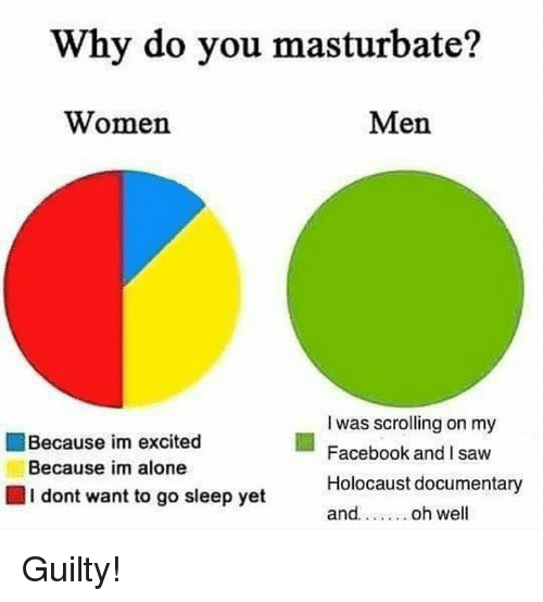 Why do i masturbate in my sleep