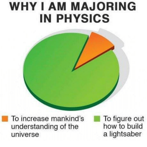 physicality: WHY I AM MAJORING  IN PHYSICS  To increase mankind's  To figure out  how to build  understanding of the  a lightsaber  universe