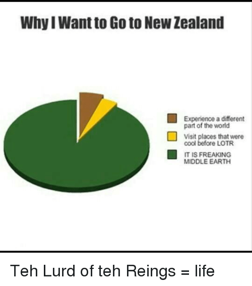 Life, The Lord of the Rings, and Cool: Why I Want to Go to New Zealand  Experience a different  part of the world  Visit places that were  cool before LOTR  IT IS FREAKING  MIDDLE EARTH Teh Lurd of teh Reings = life