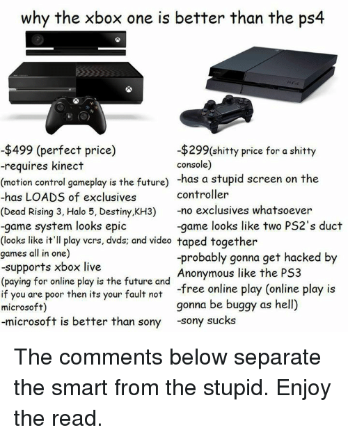 Halo: why the Xbox one is better than the ps4  499 (perfect price)  -$299(shitty price for a shitty  console)  -requires kinect  (motion control gameplay is the future)  -has a stupid screen on the  controller  -has LOADS of exclusives  (Dead Rising 3, Halo 5, Desti  no exclusives whatsoever  -game looks like two PS2's duct  -game system looks epic  (looks like it'll play vcrs, dvds; and video taped together  games all in one  -probably gonna get hacked by  -supports Xbox live  Anonymous like the PS3  (paying for online play is the future and  if you are poor then its your fault not  -free online play (online play is  gonna be buggy as he  microsoft)  microsoft is better than sony  sony sucks The comments below separate the smart from the stupid. Enjoy the read.