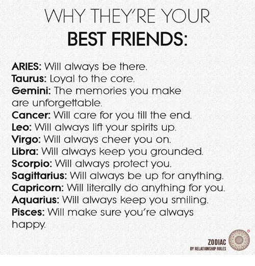 Cheerfulness: WHY THEY'RE YOUR  BEST FRIENDS  ARIES: Will always be there  Taurus: Loyal to the core  Gemini: The memories you make  are unforgettable  Cancer: Will care for you till the end.  Leo: Will always lift your spirits up.  Virgo: Will always cheer you on.  Libra: Will always keep you grounded.  Scorpio: Will always protect you  Sagittarius: Will always be up for anything  Capricorn: Will literally do anything for you.  Aquarius: Will always keep you smiling  Pisces: Will make sure you're always  happy  ZODIAC  BY RELATIONSHIP RULES