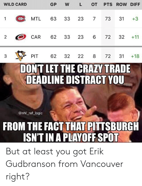 National Hockey League (NHL): WILD CARD  GP W L OT PTS ROW DIFF  H MTL 63 33 23 7 73 31 +3  CAR 62 33 23 6 72 32 11  3  PIT 62 32 22 8 72 31+18  DONT LET THE CRAZY TRADE  DEADLINE DISTRACT YOU  @nhl_ref_ logic  FROM THE FACT THAT PITTSBURGH  ISN'T IN A PLAYOFF SPOT But at least you got Erik Gudbranson from Vancouver right?