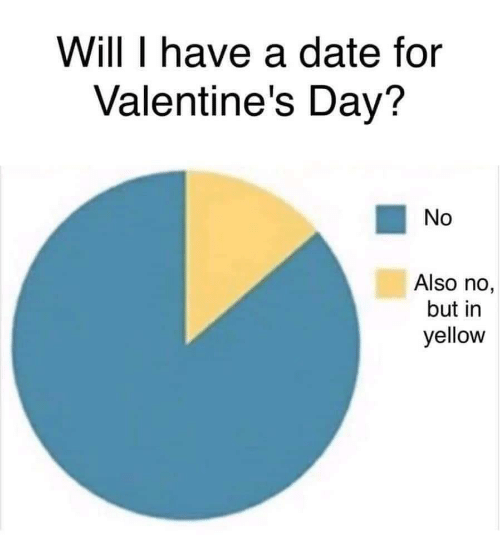 Also No: Will I have a date for  Valentine's Day?  No  Also no,  but in  yellow