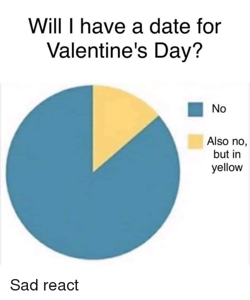 Also No: Will I have a date for  Valentine's Day?  No  Also no,  but in  yellow Sad react