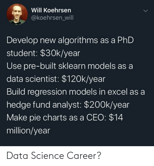 scientist: Will Koehrsen  @koehrsen_wil|  Develop new algorithms as a PhD  student: $30k/year  Use pre-built sklearn models as a  data scientist: $120k/year  Build regression models in excel as a  hedge fund analyst: $200k/year  Make pie charts as a CEO: $14  million/year Data Science Career?