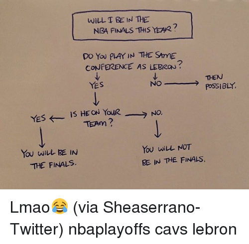 Basketball, Cavs, and Finals: WILL T BE IN THE  NBA FINALS THIS YEAR  Do Yow PMAY IN THE SmEr  CONFERENCE  AS LEBRON  THEN  YES  NO  possi  IS HE ON YOUR No,  TEAm  YOU wiLL NOT  You will ERE IN  BE IN THE FINALS.  THE FINALS. Lmao😂 (via Sheaserrano-Twitter) nbaplayoffs cavs lebron