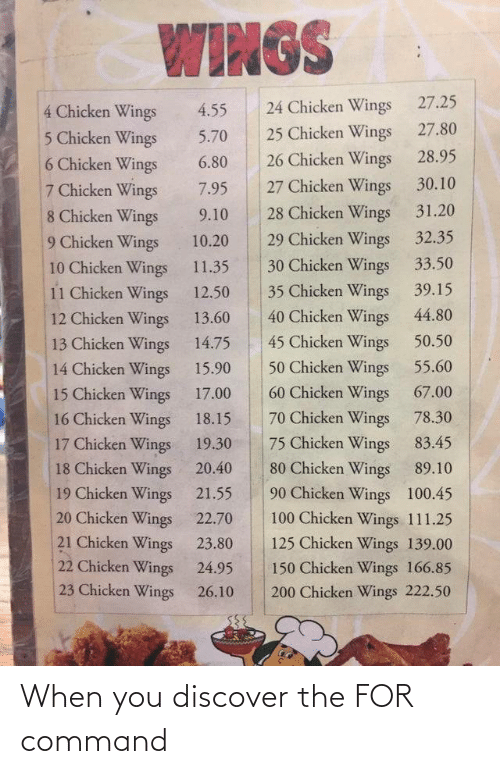 Wings: WINGS  27.25  24 Chicken Wings  4 Chicken Wings  4.55  27.80  25 Chicken Wings  5 Chicken Wings  5.70  28.95  26 Chicken Wings  27 Chicken Wings  28 Chicken Wings  6 Chicken Wings  6.80  30.10  7 Chicken Wings  7.95  31.20  8 Chicken Wings  9 Chicken Wings  9.10  32.35  29 Chicken Wings  30 Chicken Wings  10.20  33.50  10 Chicken Wings  11 Chicken Wings  11.35  35 Chicken Wings  39.15  12.50  40 Chicken Wings  44.80  12 Chicken Wings  13.60  45 Chicken Wings  13 Chicken Wings  14 Chicken Wings  15 Chicken Wings  50.50  14.75  50 Chicken Wings  60 Chicken Wings  55.60  15.90  67.00  17.00  70 Chicken Wings  16 Chicken Wings  78.30  18.15  17 Chicken Wings  18 Chicken Wings  75 Chicken Wings  80 Chicken Wings  83.45  19.30  20.40  89.10  19 Chicken Wings  90 Chicken Wings  21.55  100.45  20 Chicken Wings  21 Chicken Wings  22 Chicken Wings  23 Chicken Wings  100 Chicken Wings 111.25  22.70  125 Chicken Wings 139.00  23.80  24.95  150 Chicken Wings 166.85  26.10  200 Chicken Wings 222.50 When you discover the FOR command