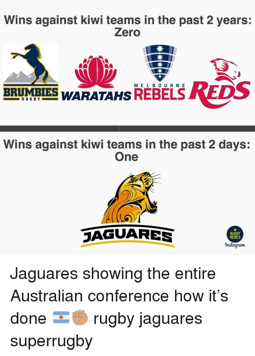 Nstagram: Wins against kiwi teams in the past 2 years:  Zero  ME L B O U R N E  BRMBIES WARATAHS REBELS  RUGBY  Wins against kiwi teams in the past 2 days:  One  AGUARES  RUGBY  MEMES  'nstagram Jaguares showing the entire Australian conference how it's done 🇦🇷✊🏽 rugby jaguares superrugby