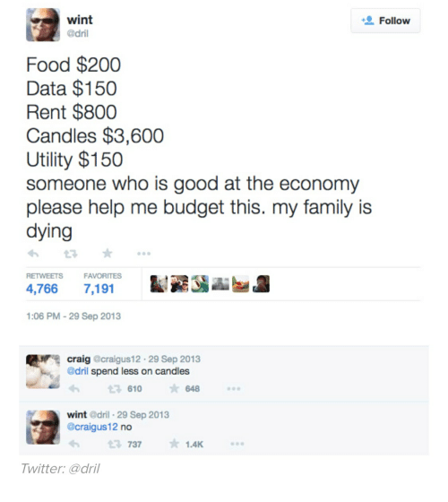 Bailey Jay, Family, and Food: wint  @dril  Follow  Food $200  Data $150  Rent $800  Candles $3,600  Utility $150  someone who is good at the economy  please help me budget this. my family is  dying  RETWEETS  FAVORITES  4,766 7,191  :06 PM-29 Sep 2013  craig @craigus12. 29 Sep 2013  @dril spend less on candles  610  648  wint @dril 29 Sep 2013  @craigus12 no  23 737 1.4K  Twitter: @dril