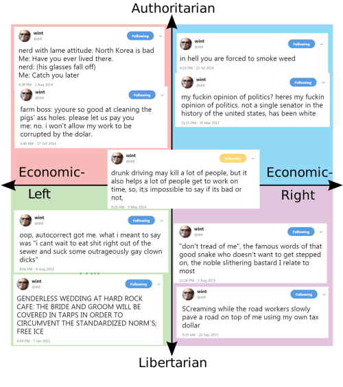"norms: wint  @dril  Following  wint  @dril  Following  nerd with lame attitude: North Korea is bad  Me: Have you ever lived there  nerd: (his glasses fall off)  in hell you are forced to smoke weed  4:19 PM-22 Jul 2014  Me: Catch you later  wint  @dril  Followirn  4:38 PM-3 Auq 2014  wint  @dril  Following  my fuckin opinion of politics? heres my fuckin  opinion of politics. not a single senator in the  history of the united states, has been white  farm boss: yyoure so good at cleaning the  pigs' ass holes. please let us pay you  me: no. i won't allow my work to be  corrupted by the dolar.  11:25 PM- 30 Mar 2017  6:40 AM -27 Oct 2014  wint  @dril  Following  Economic  Economic-  drunk driving may kill a lot of people, but it  also helps a lot of people get to work on  time, so, it;s impossible to say if its bad or  Left  Right  not,  9:20 AM-9 May 2014  wint  @dri  Following  wint  @dril  Following  oop, autocorrect got me. what i meant to say  was ""i cant wait to eat shit right out of the  sewer and suck some outrageously gay clown  dicks""  8:06 PM -8 Aug 2014  ""don't tread of me"", the famous words of that  good snake who doesn't want to get stepped  on, the noble slithering bastard I relate to  most  12:28 PM-2 Aug 2015  wint  @dril  Following  wint  @dril  Following  GENDERLESS WEDDING AT HARD ROCK  CAFE: THE BRIDE AND GROOM WILL BE  COVERED IN TARPS IN ORDER TO  SCreaming while the road workers slowly  pave a road on top of me using my own tax  dollar  9:39 AM-26 Sep 2015  CIRCUMVENT THE STANDARDIZED NORM'S,  FREE ICE  6:54 PM-7 Jun 2011"