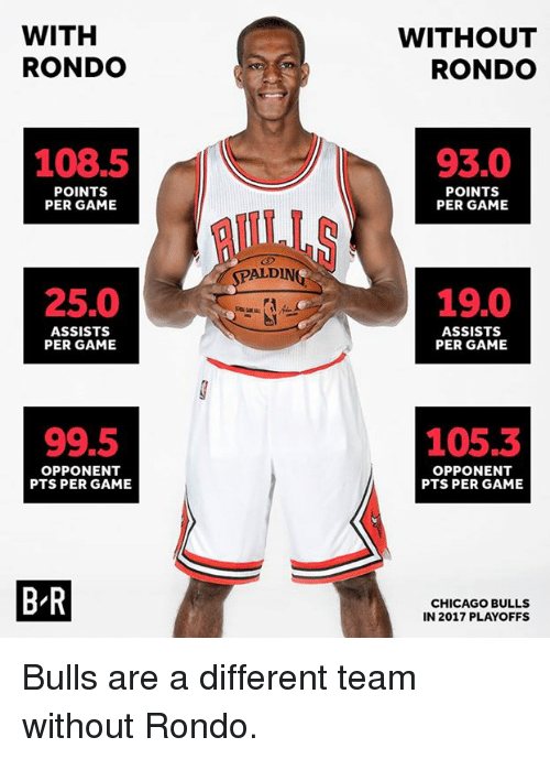 Chicago, Chicago Bulls, and Bulls: WITH  RONDO  108.5  POINTS  PER GAME  25.0  ASSISTS  PER GAME  99.5  OPPONENT  PTS PER GAME  BR  ALDIN  WITHOUT  RONDO  93.0  POINTS  PER GAME  19.0  ASSISTS  PER GAME  105.3  OPPONENT  PTS PER GAME  CHICAGO BULLS  IN 2017 PLAYOFFS Bulls are a different team without Rondo.