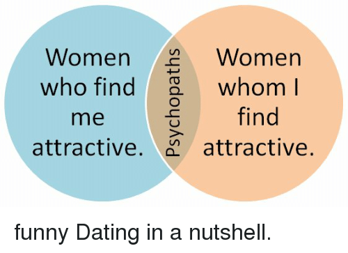 Funny Date: Women 2 Women  who find  E whom  2 find  me  attractive  attractive. funny Dating in a nutshell.