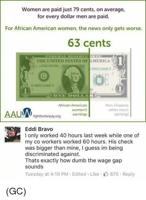 Guess: Women are paid just 79 cents, on average  for every dollar men are paid.  For African American women, the news only gets worse.  63 cents  THE UNITED STATES OF  AMERICA  00012460 F  G 00012460 F  ONE DEDLLA  African American  Non-Hispanic  AAUW  white men's  Women S  org earnings  earnings  fight Eddi Bravo  I only worked 40 hours last week while one of  my co workers worked 60 hours. His check  was bigger than mine, l guess im being  discriminated against.  Thats exactly how dumb the wage gap  sounds  Tuesday at 4:19 PM Edited Like 670 Reply (GC)