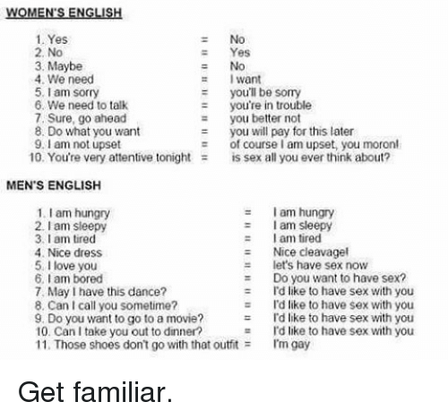Youre In Trouble: WOMEN ENGLISH  1. Yes  2, No  Yes  3, Maybe  4. We need  want  5. am sorry  you'll be somy  you're in trouble  6. We need to talk  7, Sure, go ahead  you better not  8. Do what you want  you will pay for this later  9.I am not upset  10. You're very attentive tonight  is sex all you ever think about?  MEN'S ENGLISH  1 lam hungry  I am hungry  I am sleepy  2 sleepy  lam I am tired  4. Nice dress  Nice cleavagel  et's have sex now  5, I love you  6, am bored  Do you want to have sex?  7, May have this dance?  Id like to have sex with you  8, Can call you sometime?  I'd like to have sex with you  9. Do you want to go to a movie?  I'd like to have sex with you  10. Can I take you out to dinner  I'd like to have sex with you  11. Those shoes don't go with that outfit  I'm gay Get familiar.