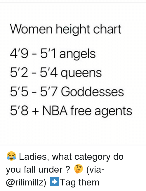 goddesses: Women height chart  4'9 -5'1 angels  5'2 - 5'4 queens  5'5 - 5'7 Goddesses  5'8 + NBA free agents 😂 Ladies, what category do you fall under ? 🤔 (via- @rilimillz) ➡Tag them