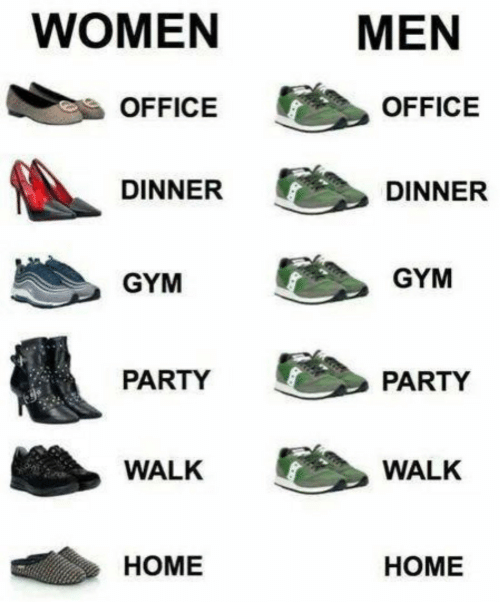 Gym Gym: WOMEN  MEN  OFFICE  OFFICE  DINNER  DINNER  GYM  GYM  PARTY  PARTY  WALK  WALK  HOME  HOME