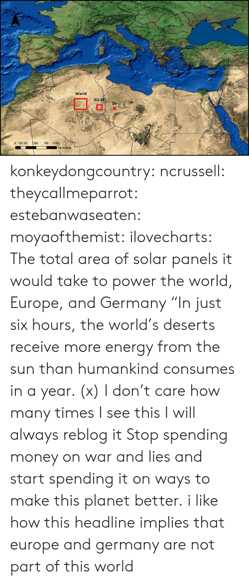"""boingboing: World  EU  -2  De  0 125 250 500 0 1.000  kilo meters konkeydongcountry:  ncrussell:  theycallmeparrot:  estebanwaseaten:  moyaofthemist:  ilovecharts:  The total area of solar panels it would take to power the world, Europe, and Germany    """"In just six hours, the world's deserts receive more energy from the sun than humankind consumes in a year. (x)  I don't care how many times I see this I will always reblog it  Stop spending money on war and lies and start spending it on ways to make this planet better.  i like how this headline implies that europe and germany are not part of this world"""