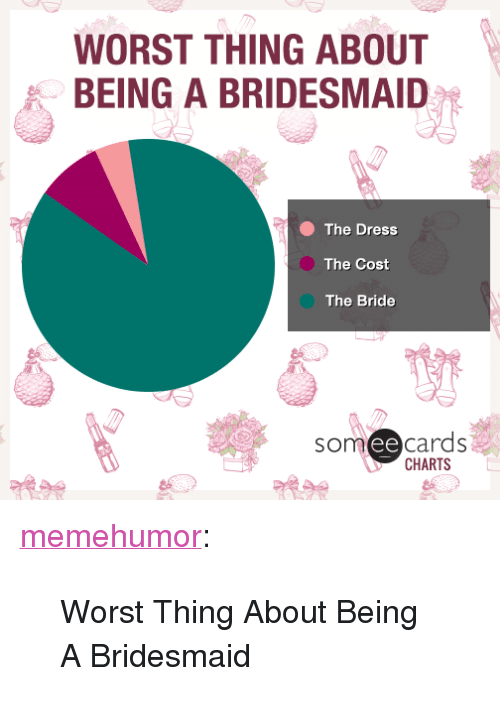 "Ee Cards: WORST THING ABOUT  BEING A BRIDESMAID  The Dress  The Cost  The Bride  som ee cards  CHARTS <p><a href=""http://memehumor.net/post/159985661645/worst-thing-about-being-a-bridesmaid"" class=""tumblr_blog"">memehumor</a>:</p>  <blockquote><p>Worst Thing About Being A Bridesmaid</p></blockquote>"