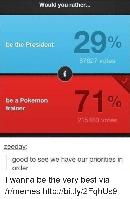 would you rather: Would you rather...  29%  0  be the President  87627 votes  be a Pokemon  trainer  71%  215463 votes  zeeda  good to see we have our priorities in  order I wanna be the very best via /r/memes http://bit.ly/2FqhUs9