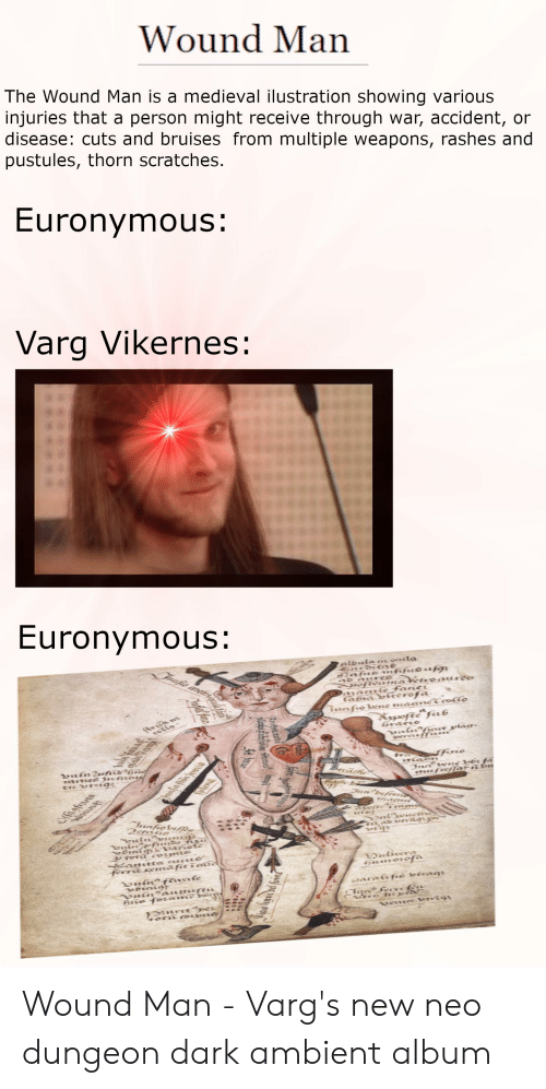 varg vikernes: Wound Man  The Wound Man is a medieval ilustration showing various  injuries that a person might receive through war, accident, or  disease: cuts and bruises from multiple weapons, rashes and  pustules, thorn scratches.  Euronymous:  Varg Vikernes  uronymous: Wound Man - Varg's new neo dungeon dark ambient album