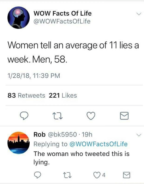WOW Facts Of Life Women Tell An Average Of 11 Lies A Week Men 58 12818 1139  PM 83 Retweets 221 Likes Rob 19h Replying To The Woman Who Tweeted This Is  ...